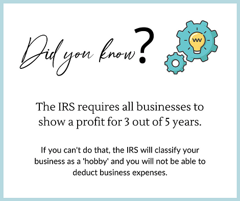 The IRS requires all businesses to show a profit for three out of five years.